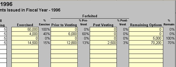 Calculate weighted average remaining life stock options